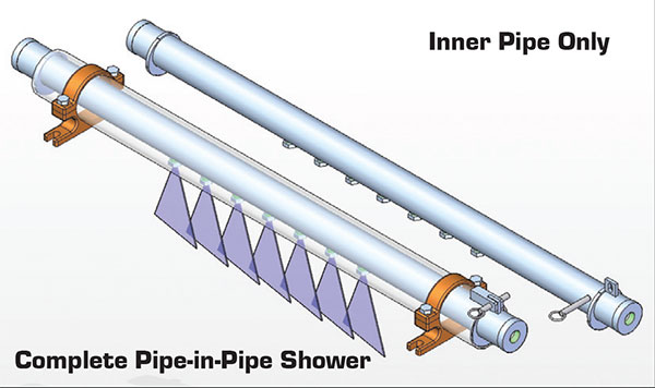 Pipe-in-Pipe showers